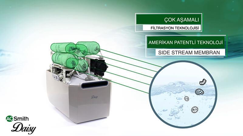 Su Arıtma Cihazları Nasıl Çalışır?